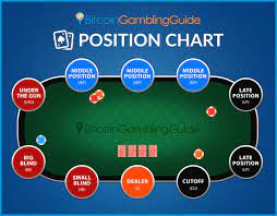 How to Play in the Middle Position